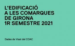 L'edificació a les comarques de Girona 2021