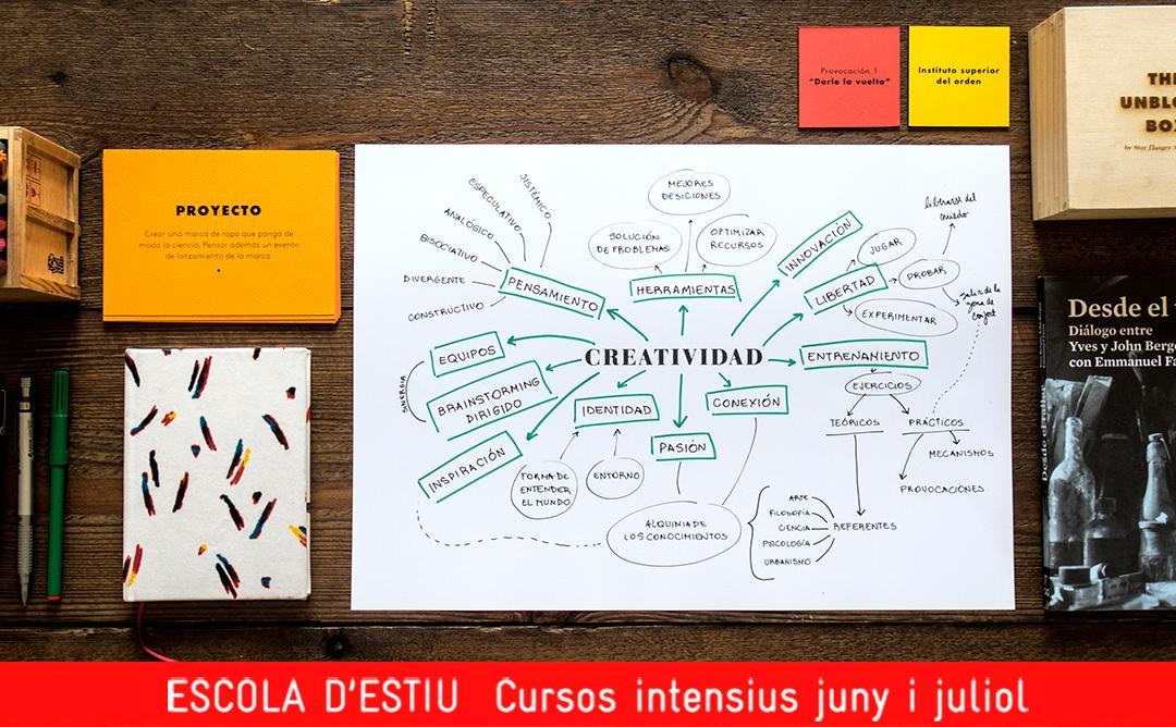 WORKSHOP DE PENSAMENT CREATIU | ESCOLA D'ESTIU
