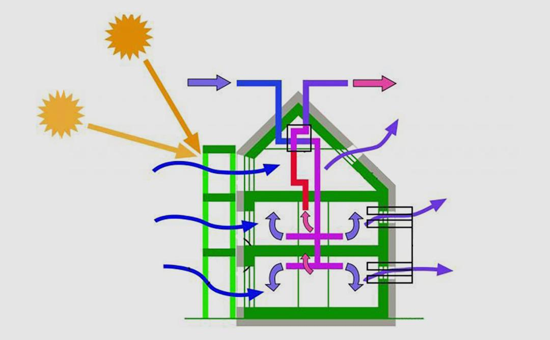 Exemple d'edifici a partir de l'estàndard Passivhaus